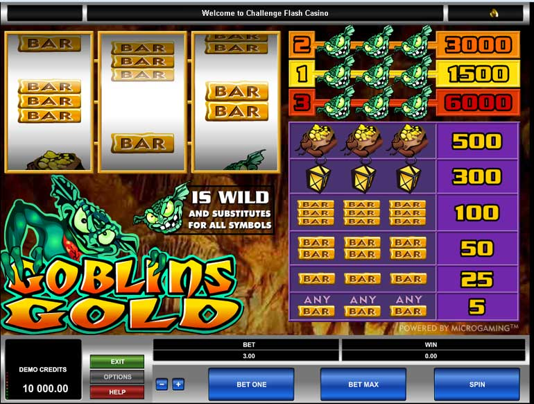 Goblins Gold Slots - Play Online for Free or Real Money