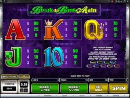 Break Da Bank Again slotmachine 1