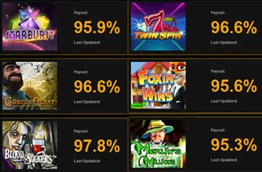 online slots: payout percentages