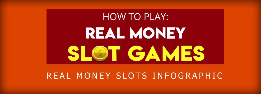 Infographic on How to Play Real Money Slot Games